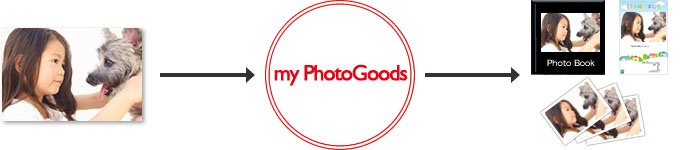 my PhotoGoods